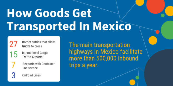 goods-transported-in-mexico-1
