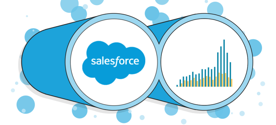 Salesforce, Trends, Talent, Skill