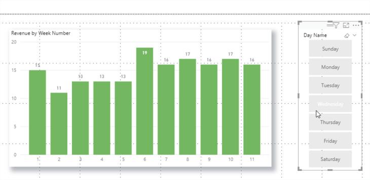 Power Bi Revenues By Week Slicer