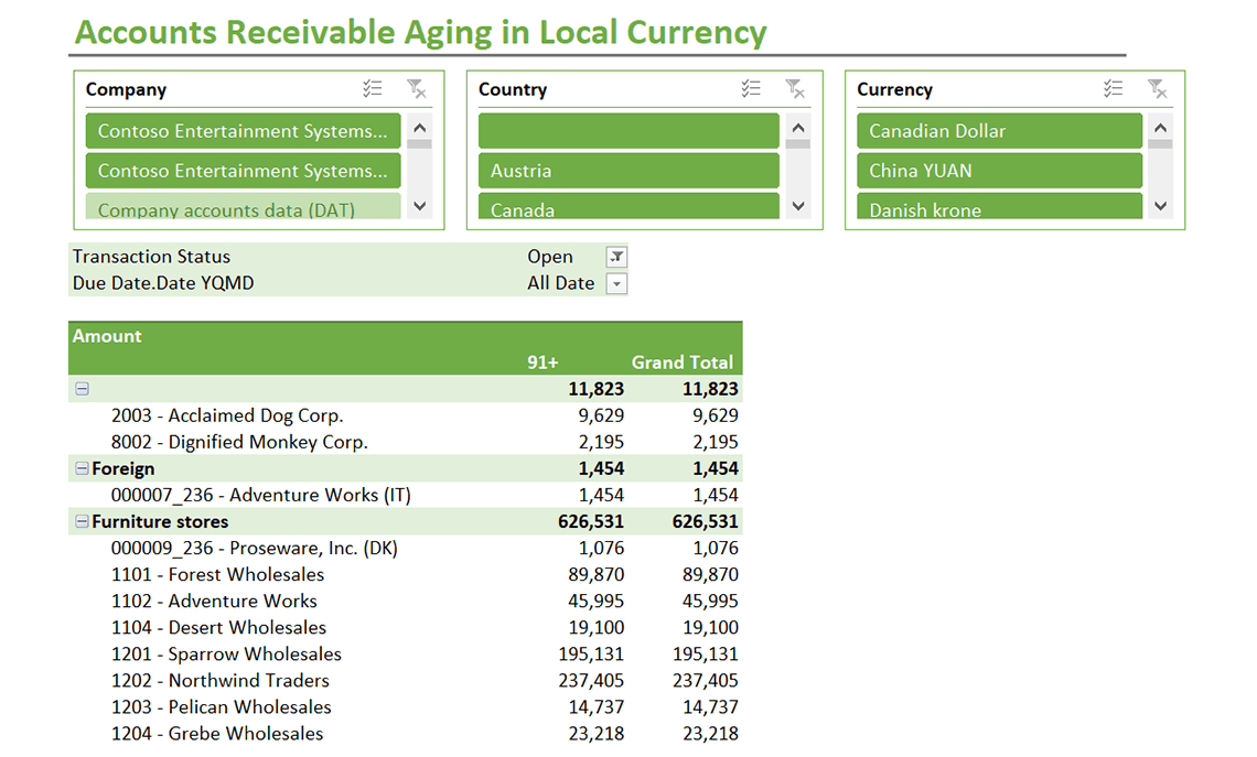 Ax025 Enterprise Accounts Receivable Aging V1.9