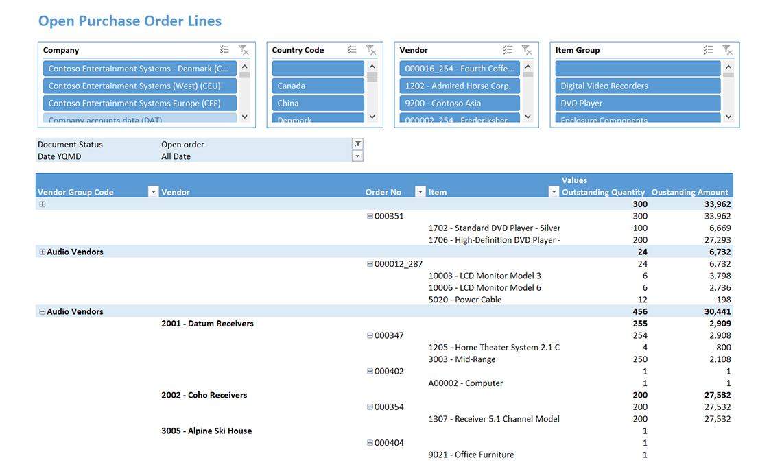 Ax032 Enterprise Open Purchase Order Lines V1.9