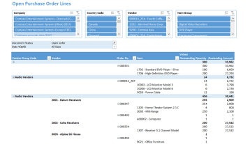 Ax032 Enterprise Open Purchase Order Lines V1.9