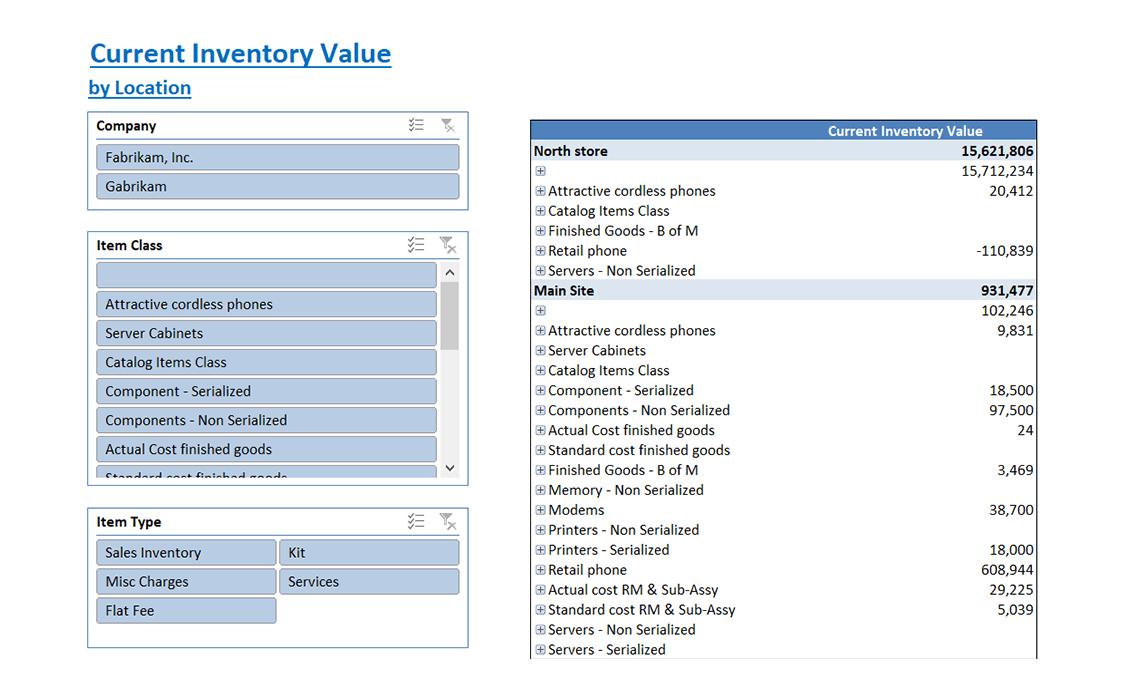 Gp002 Enterprise Current Inventory Value By Location V3.0