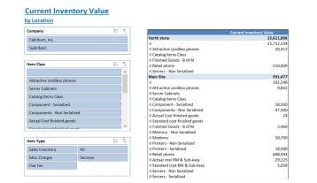 Gp002 Enterprise Current Inventory Value By Location V3.0