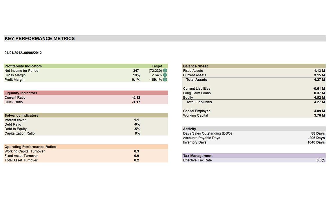 Nav010 Company Overview