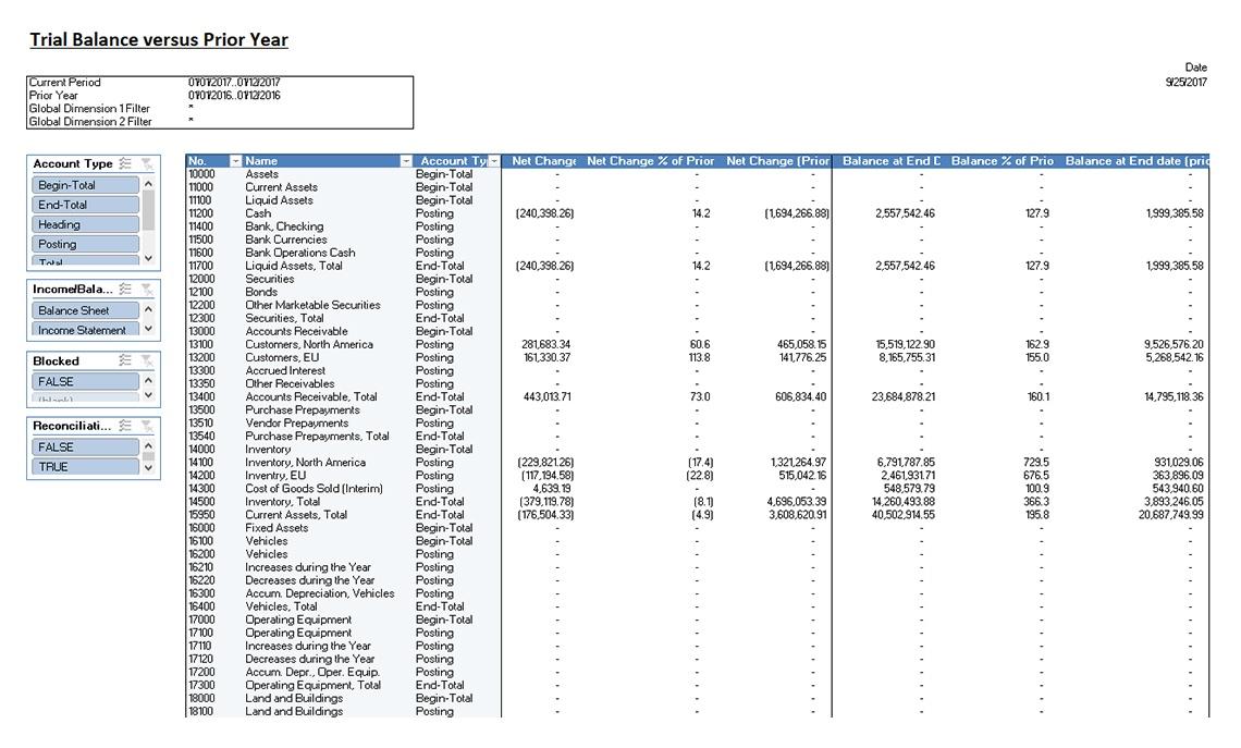 Nav012 Trial Balance Vs Previous Year