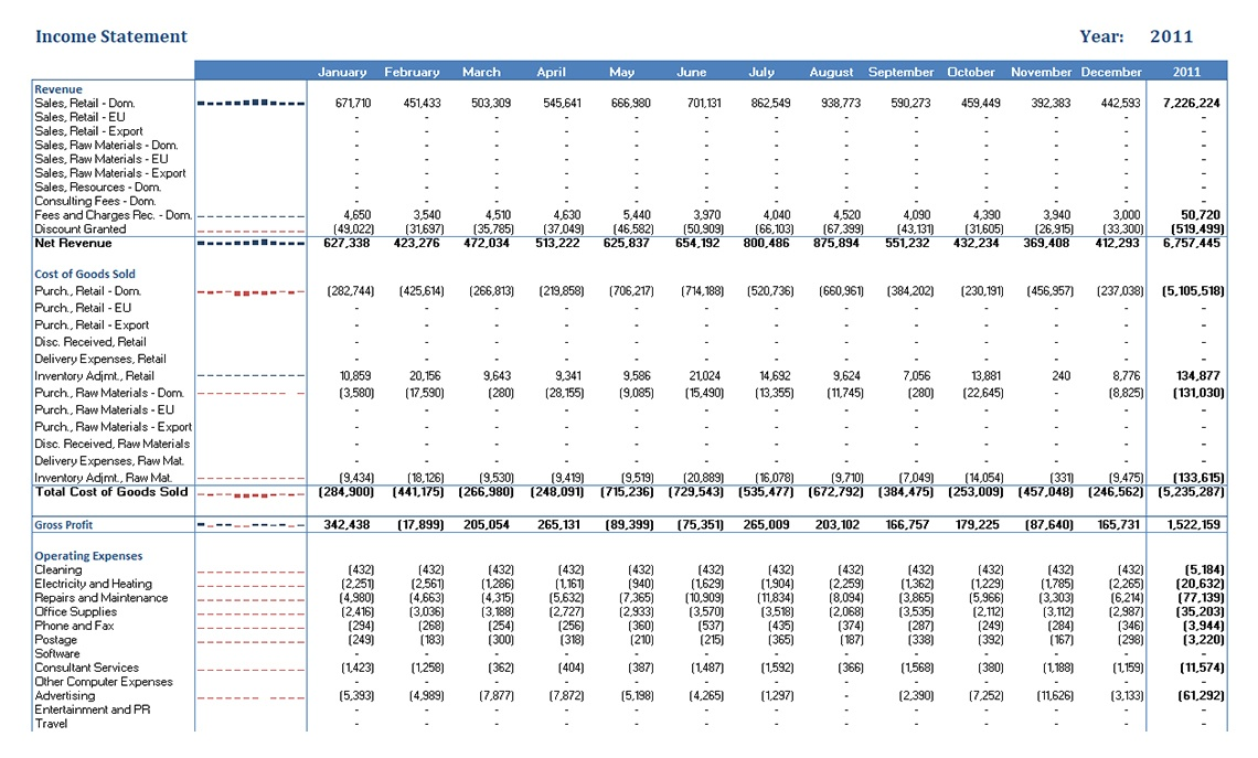 Nav021 Income Statement Budget And Variance