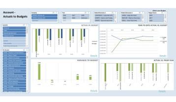 Nav029 Enterprise Financial Dashboard V4.0