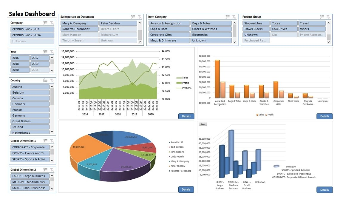 Nav033 Enterprise Sales Dashboard V4.0