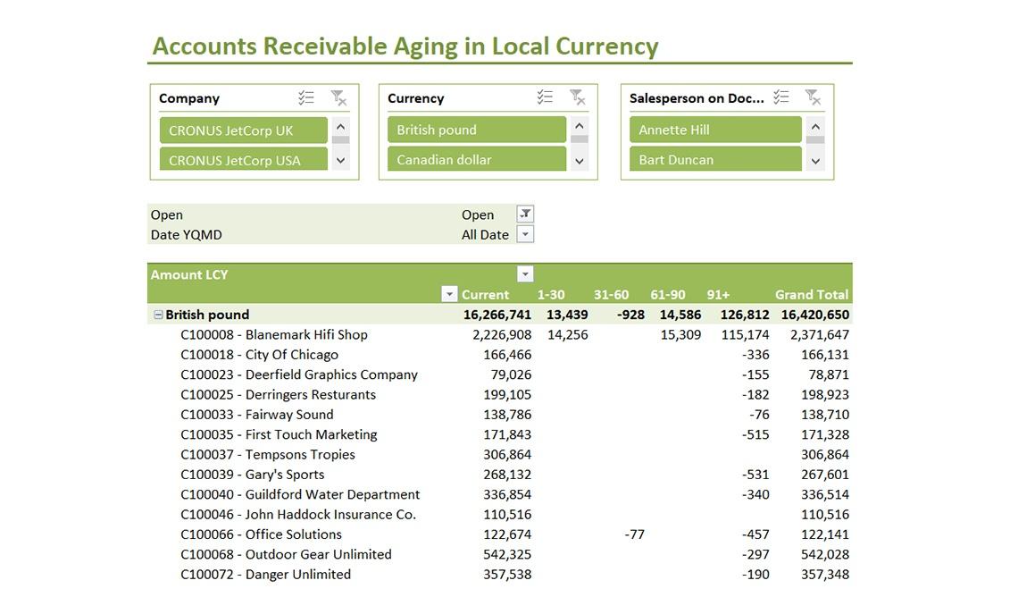 Nav049 Enterprise Accounts Receivable Aging V4.0