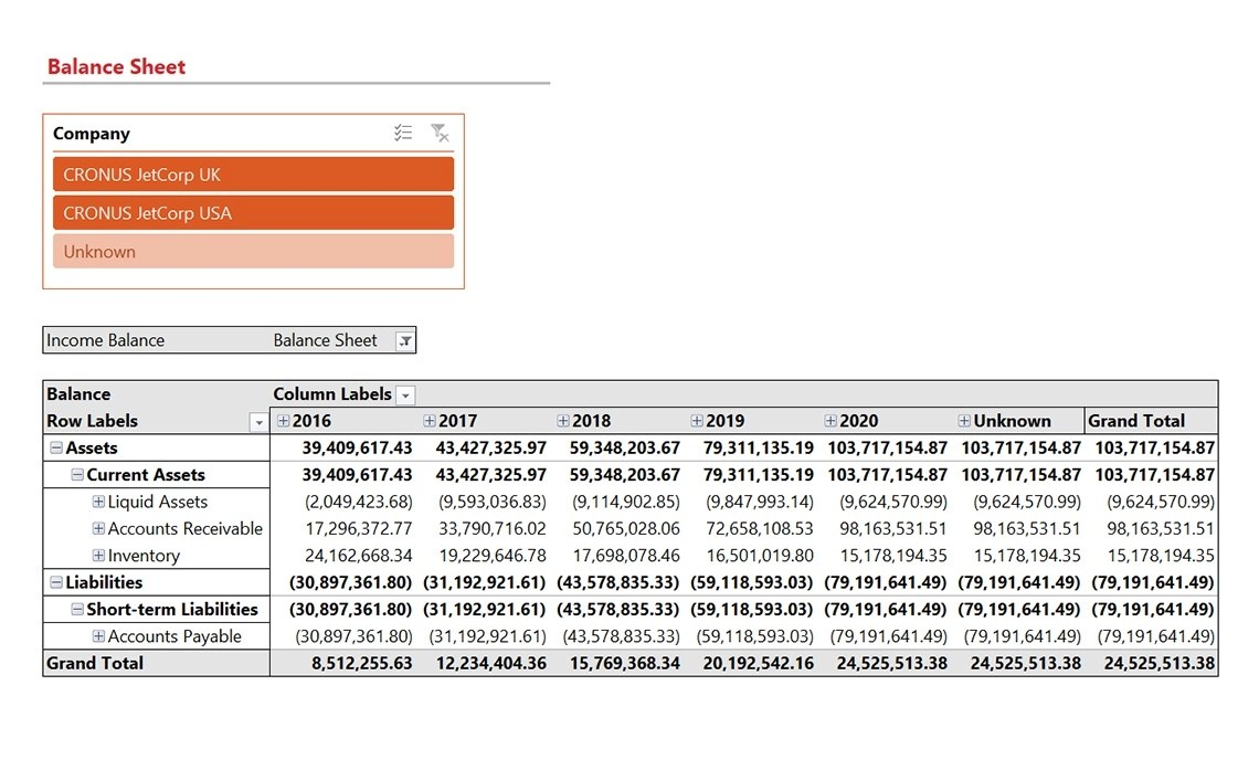 Nav053 Enterprise Balance Sheet V4.0