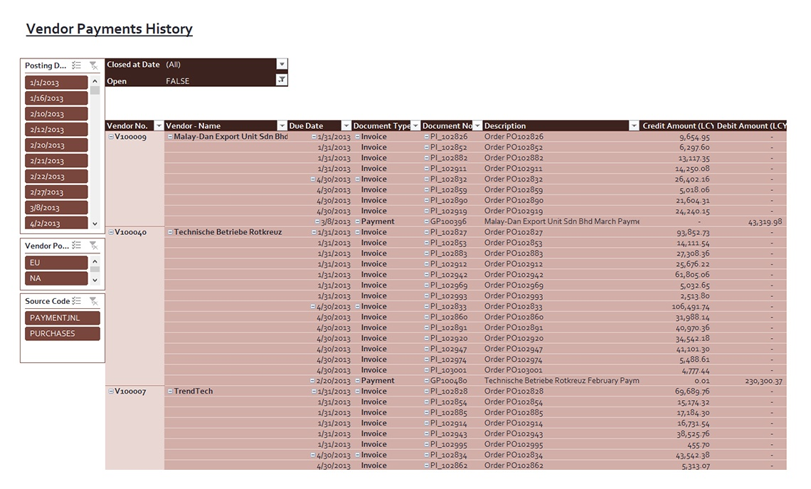 Nav073 Vendor Payment History