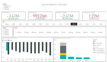 Gppbi12 Finance Income Statement Live