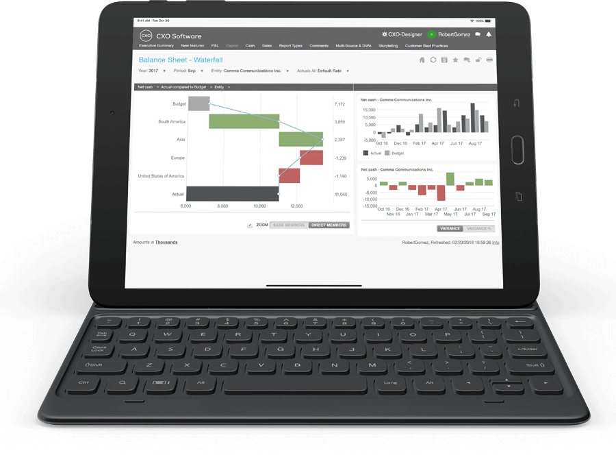 Oracleessbase Mobiledashboards