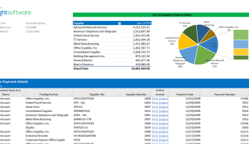 Header Oracle Supplier Spend