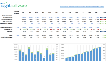 06 2020 Is Sample Report Healthcare Kpi Dashboard