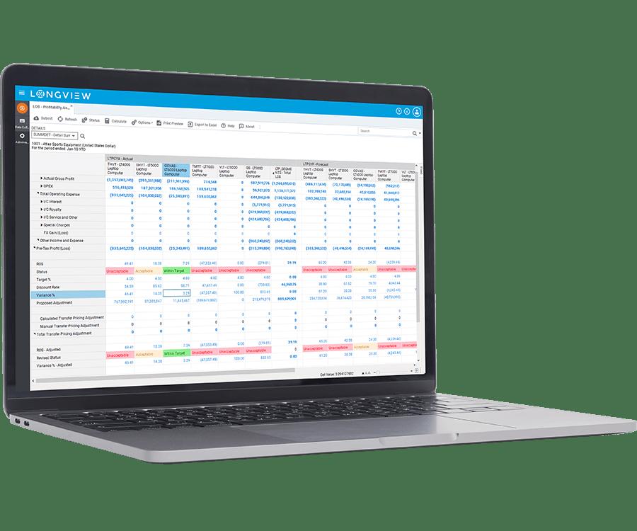 Lv Tp Profitability Analysis