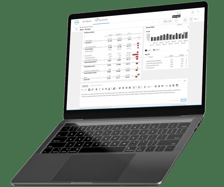 SAP BW Dashboard