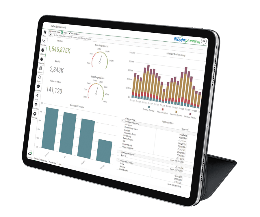 insightplanning Visualization And Dashboards