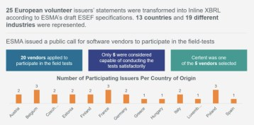 The Key To Inline Xbrl Sucess Preparing For Esma S Esf Mandate