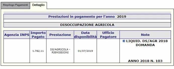 Pagamento Disoccupazione agricola 25 Giugno 2019