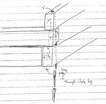 Insitebuilders-Field Drawing Example