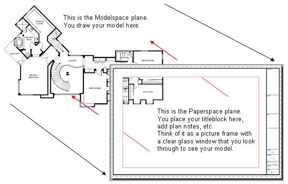 AutoCAD Paperspace - Insitebuilders.com