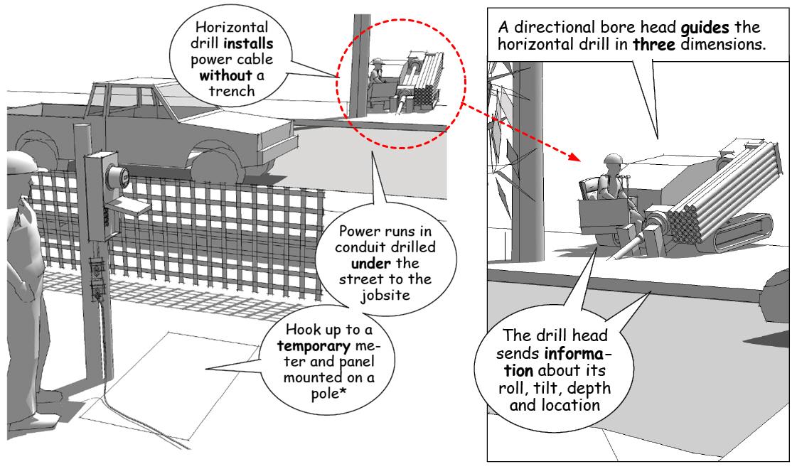 Preconstruction Planning - Insitebuilders