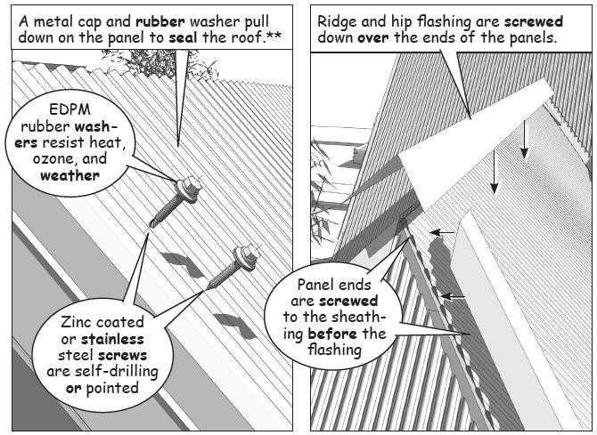 Close-In Phase – Insitebuilders