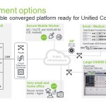 Communications Solutions from UNIFY