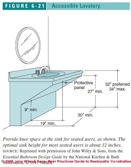 bath design accessible bathroom design