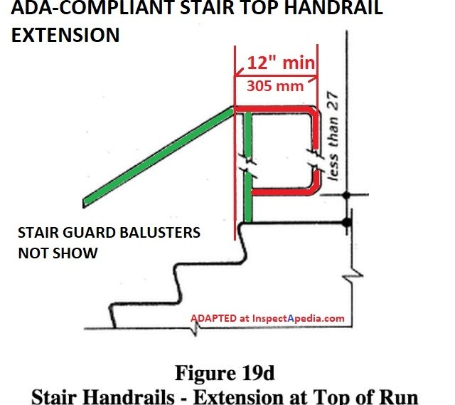 Handrails Guide To Stair Handrailing Codes Construction Inspection | Ada Compliant Exterior Handrails | Stainless Steel | Deck Railing | Extension | Vinyl | Hand Rail