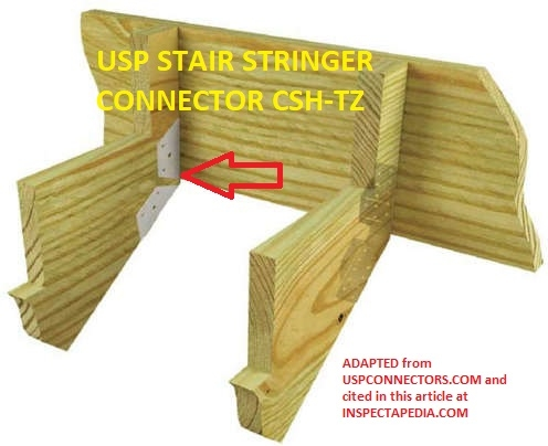 Stair Stringer Stair Tread Support Defects Hazards | Wood Stringers For Stairs | Metal | Double Stringer | Stair Tread | Framing Square | Risers