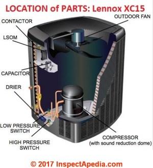 Electric Motor Starting & Run Capacitor Types