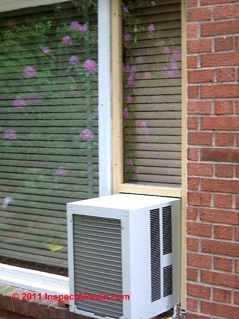 Window Air Conditioners How To Choose An Air Conditioner Chart Of Room Types Size And Air