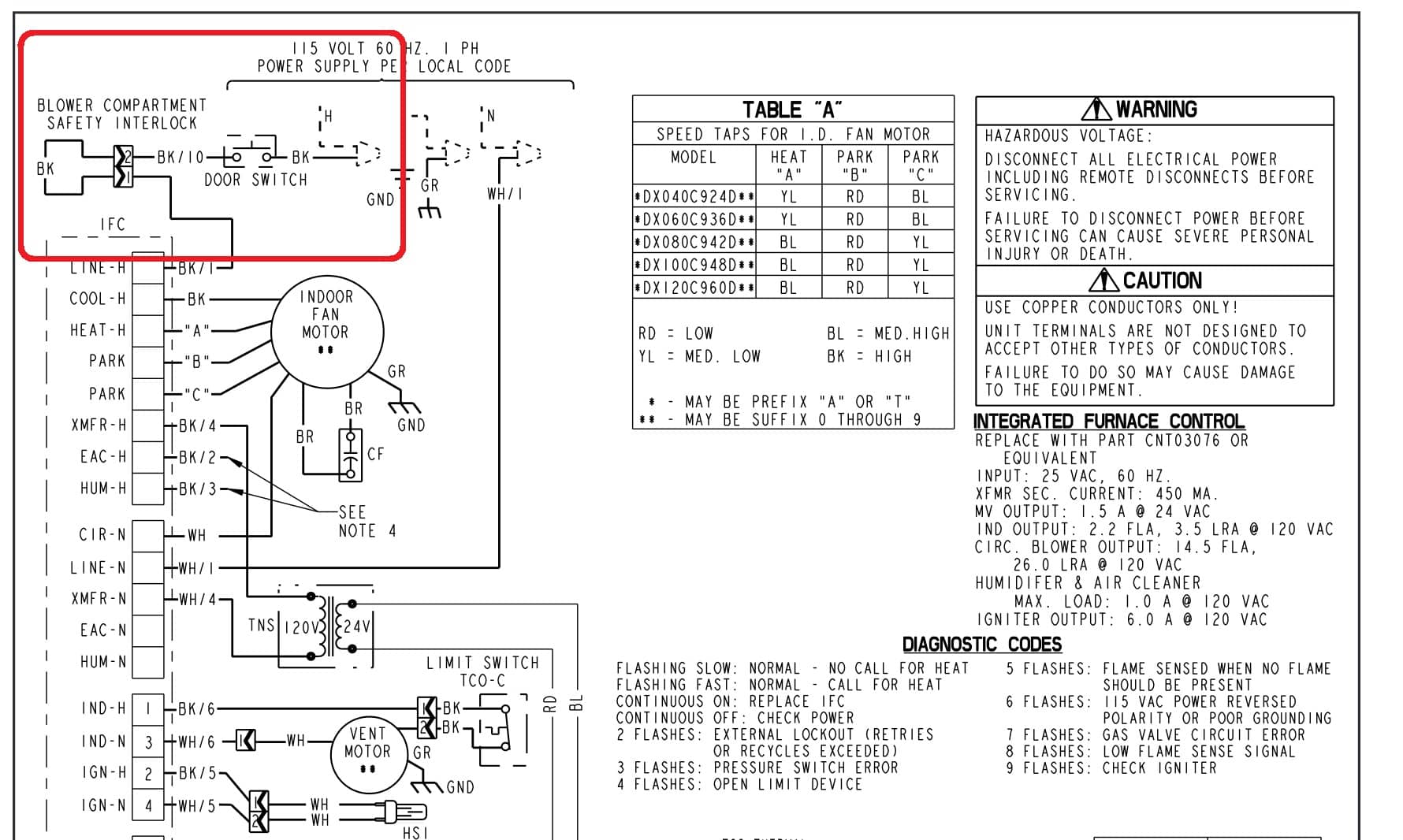 Smoke Alarm In Series Wiring Diagram