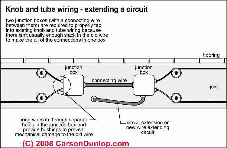 kawasaki wiring color codes wiring free printable wiring diagrams
