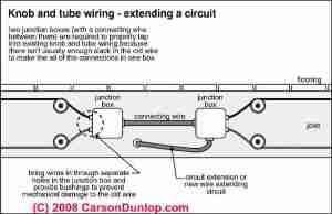 Knob & tube wiring: how to Identify, inspect, evaluate