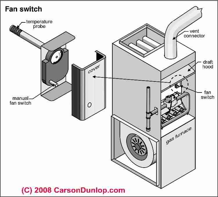 Image Result For Is There A Pilot Light On An Electric Water Heater