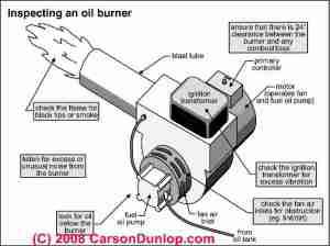 Oil Burner Won't Repair  Oil Burner Diagnostic FAQs