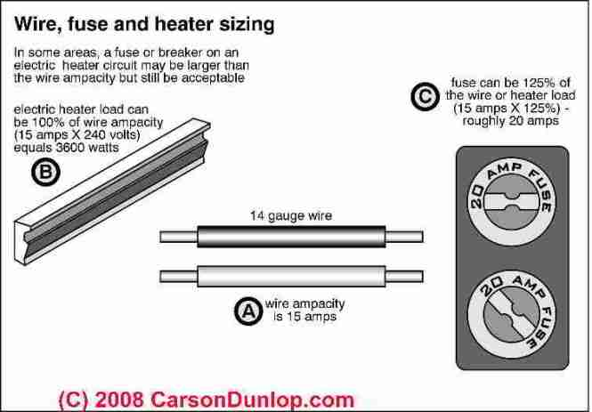 wiring diagram for electric baseboard heater thermostat baseboard heaters thermostat image about