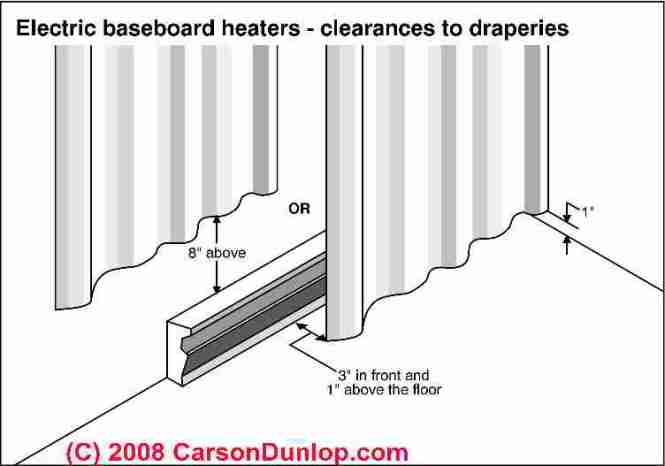 electric baseboard heater wiring diagram wiring diagrams wiring facts baseboard heaters and thermostats