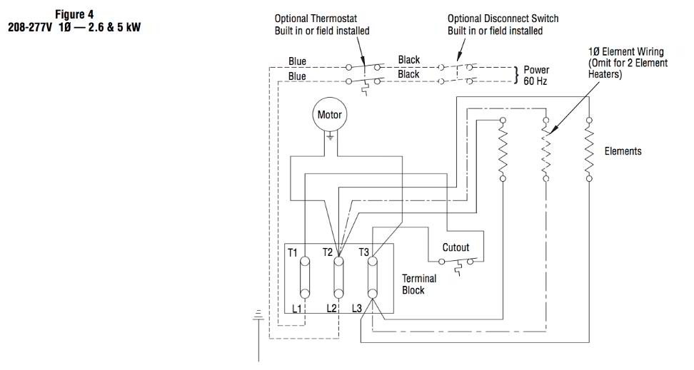 Attractive Janitrol Furnace Wiring Diagram Only Embellishment ...