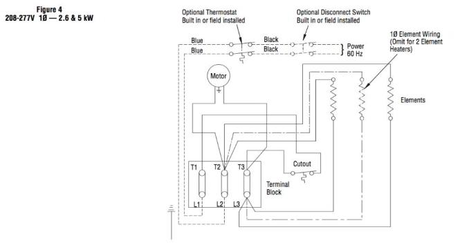 janitrol furnace thermostat wiring diagram wiring diagram janitrol furnace wiring diagram image about