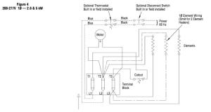 Room thermostat wiring diagrams for HVAC systems