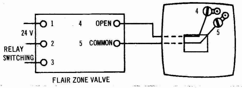 zone valve wiring diagram honeywell - wiring diagram, Wiring diagram