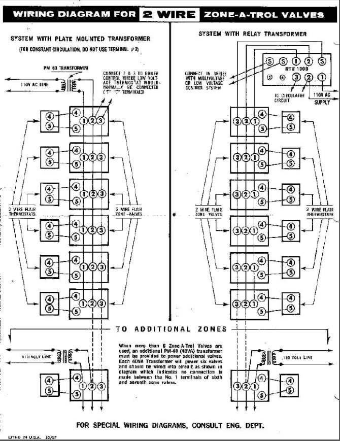 white rodgers zone valve wiring diagram  duo temp