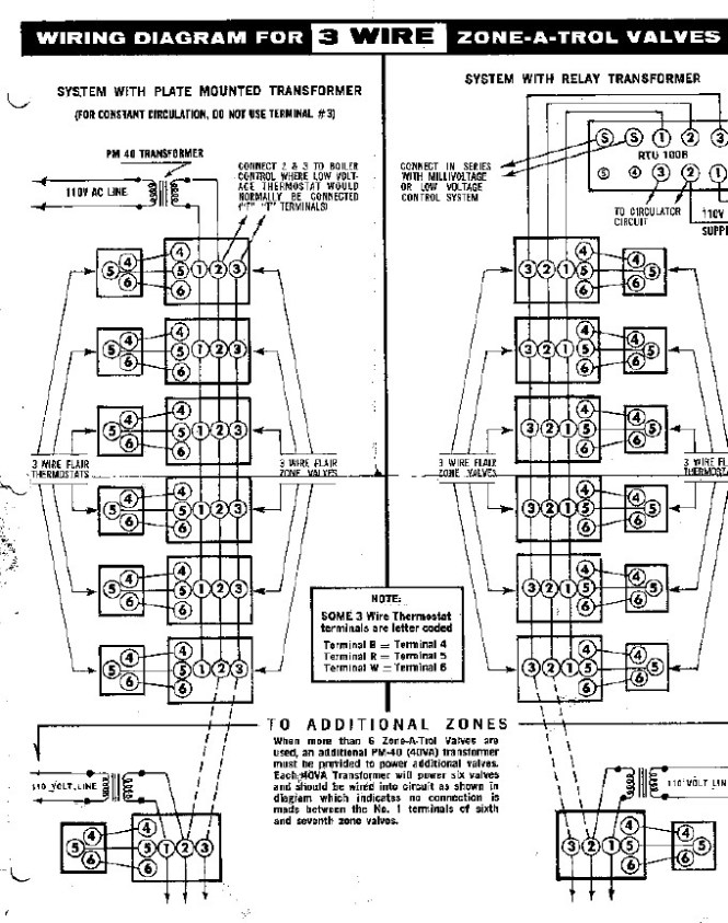honeywell wire zone valve wiring diagram wiring diagram diagram for honeywell at72d 2 v8043e2017 1 thermostat 3 wire zone valve diagram source