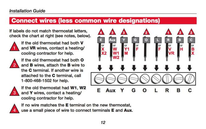 Wiring Instructions For Honeywell Thermostat Wiring Diagram – Luxaire Thermostat Wiring Diagram