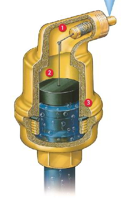 Air System Heating Components Hydronic Sepertor